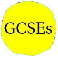 GCSE Tutors